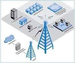 دانلود مقاله مکان بهینه تولید پراکنده در بازار الکتریسیته غیر قانون مند